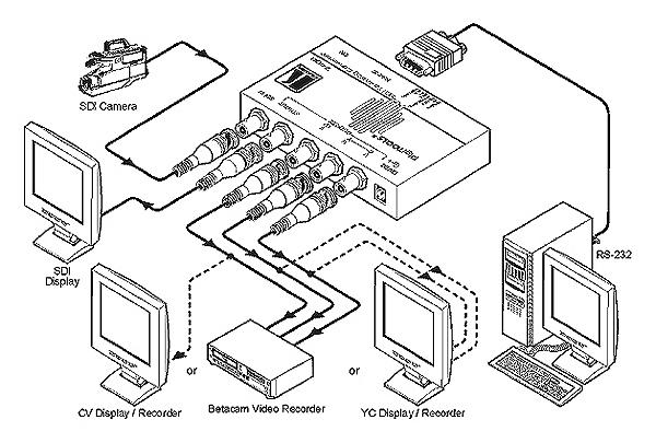videoson com convertisseurs transcodeurs video num rique kramer. Black Bedroom Furniture Sets. Home Design Ideas