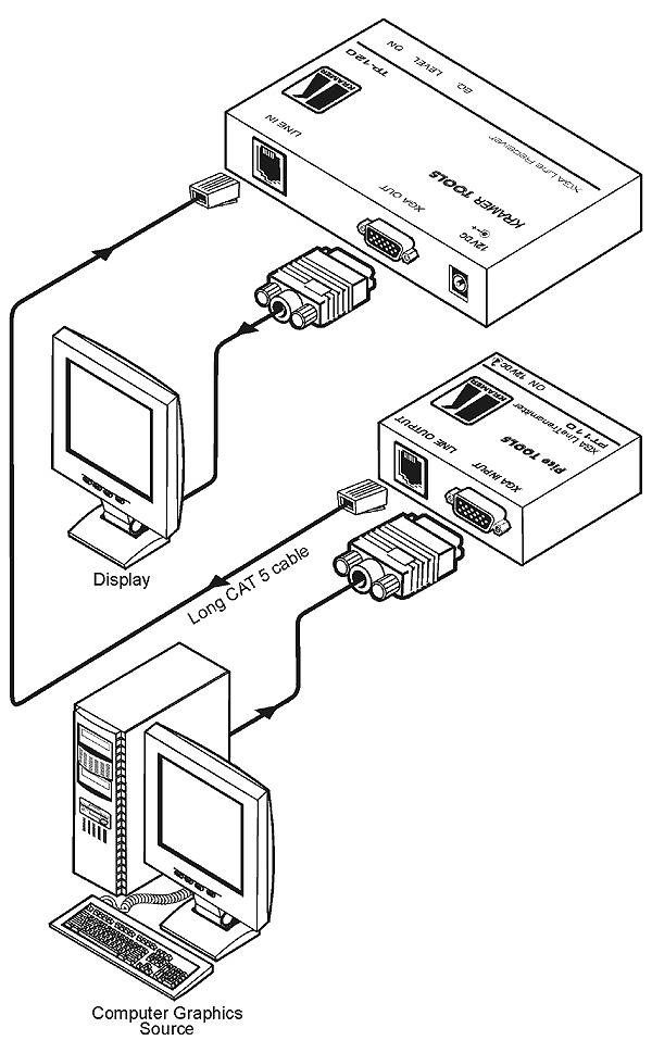 Z 5500 Vga Wiring Diagram