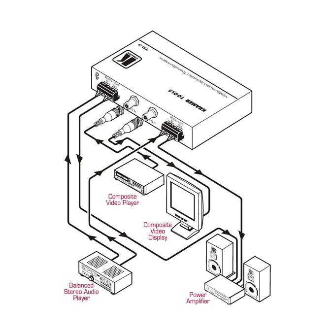 videoson com  transformateurs d u0026 39 isolement et clamps kramer