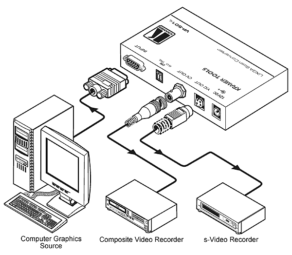 videoson com  scan converters vga  uxga vers video kramer